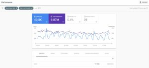 Image of Google search console performance dashboard
